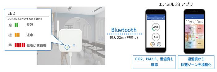 室内のCO2/PM2.5/温湿度をスマホでチェック!Bluetooth 環境センサー8月下旬発売